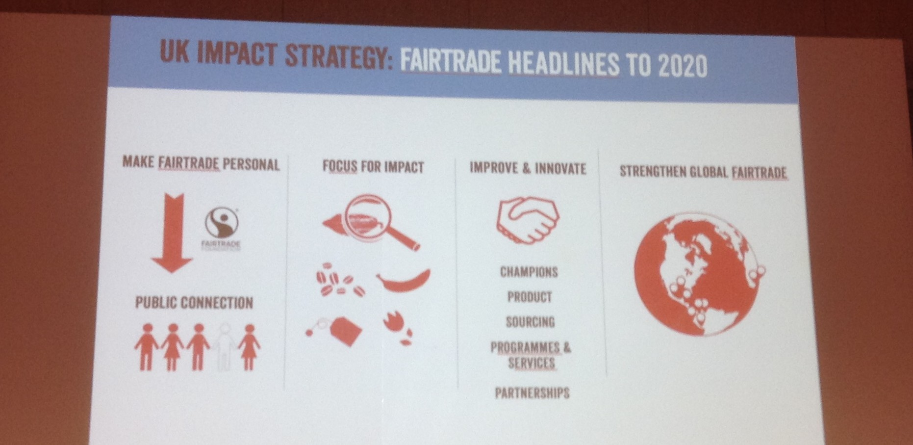 National Fairtrade Supporters Conference 2015 - UK Impact Strategy