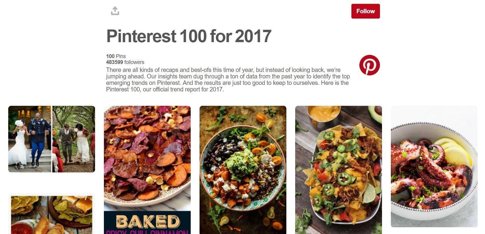 Pinterest 100 for 2017